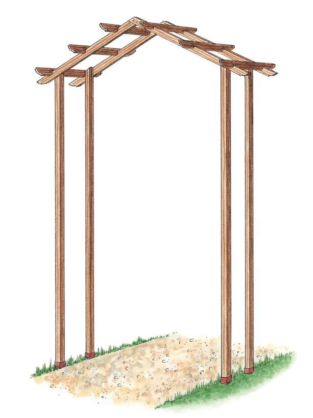 How To Build A Wooden Arch Kit