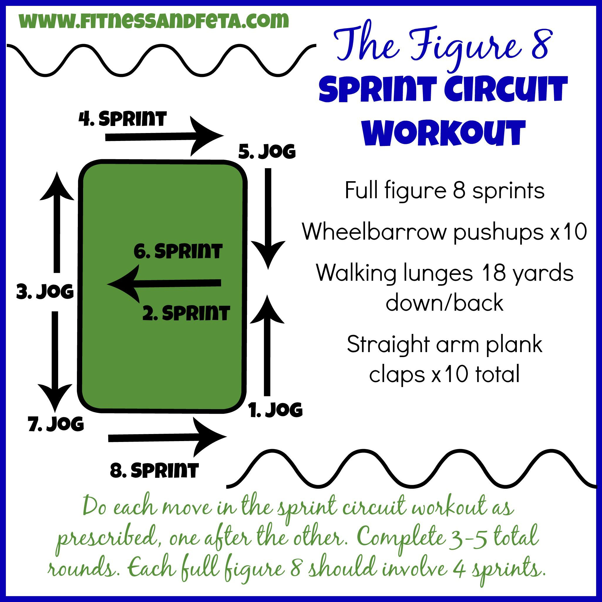 The Figure 8 Sprint Circuit Workout | Fitness | Running