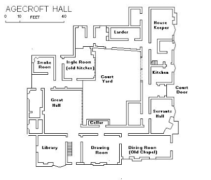 Image Result For Plan Of A Medieval Manor House Floor Plans House Floor Plans Manor