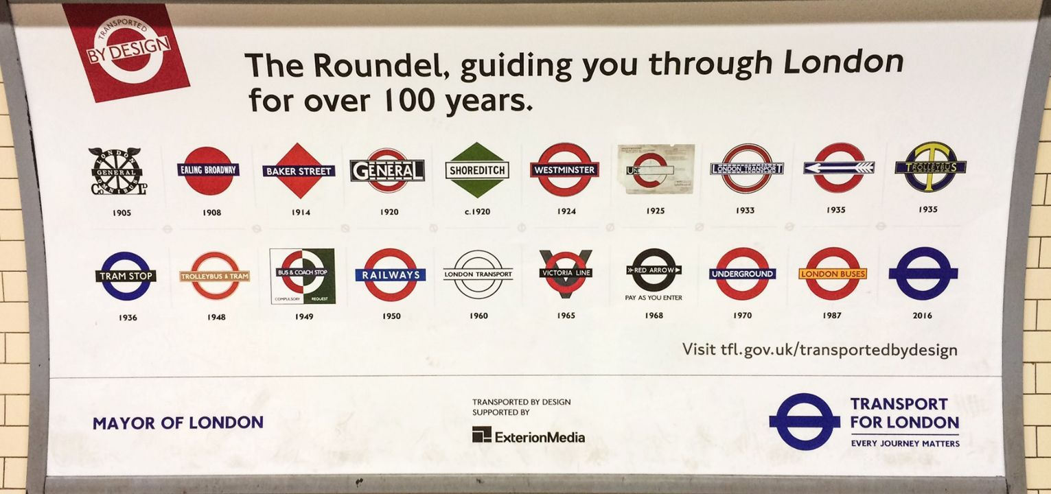 Vintage design of the London Underground roundel quality glossy A4 print