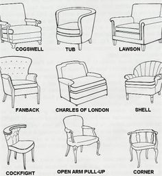 chair types  Google Search  Furniture Classification  Pinterest