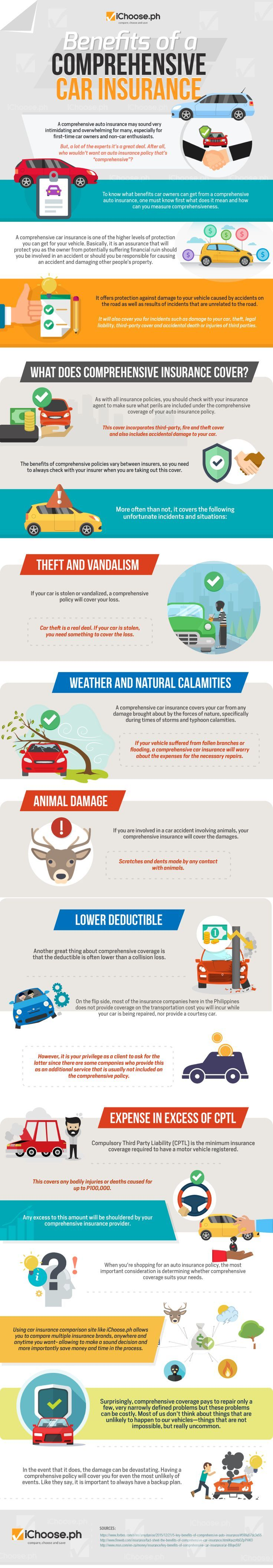 This Is Why You Must Get A Comprehensive Car Insurance Infographic Comprehensive Car Insurance Car Insurance Car Insurance Tips