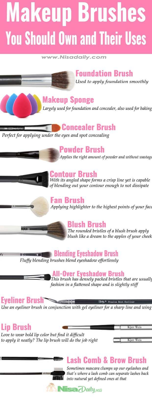 Photo of Makeup Brushes You Should Own and Their Uses | Nisadaily.com