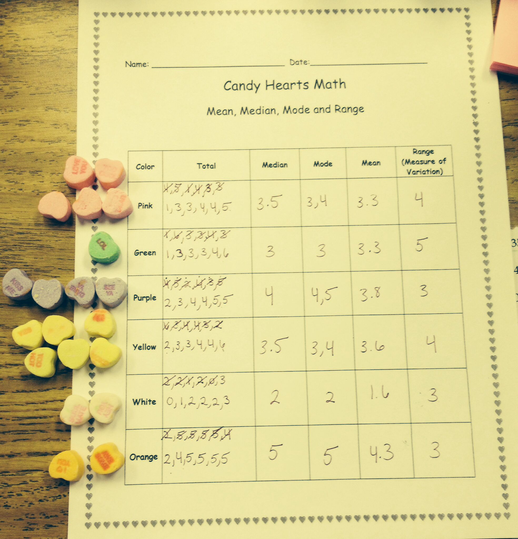 Mean Median Mode And Range Candy Hearts Math Each