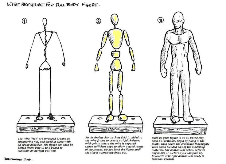 Here Is A Three Step Guide To Making A Wire Armature For A Human