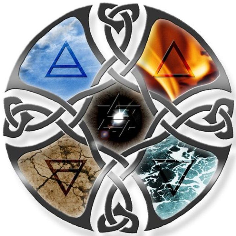 4 Elements Medaillon Simbolos Misticos Elementos Simbolos Simbolos Celtas