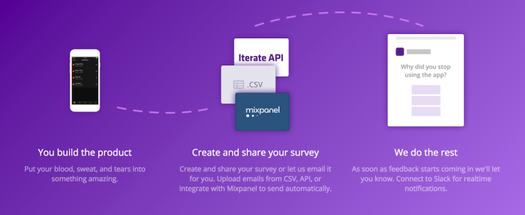 Early Foursquare employees launch Iterate, a survey tool