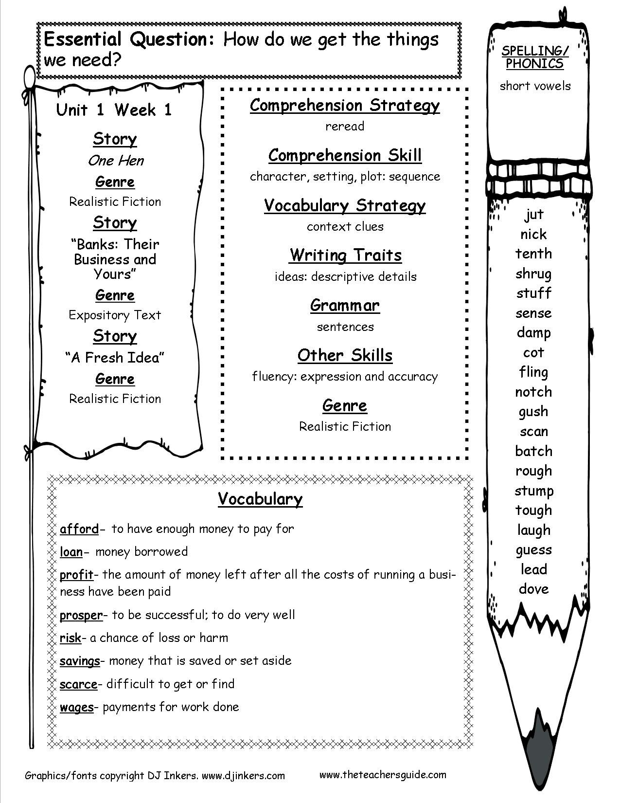 McGraw-Hill Wonders Fifth Grade Resources and Printouts | Reading