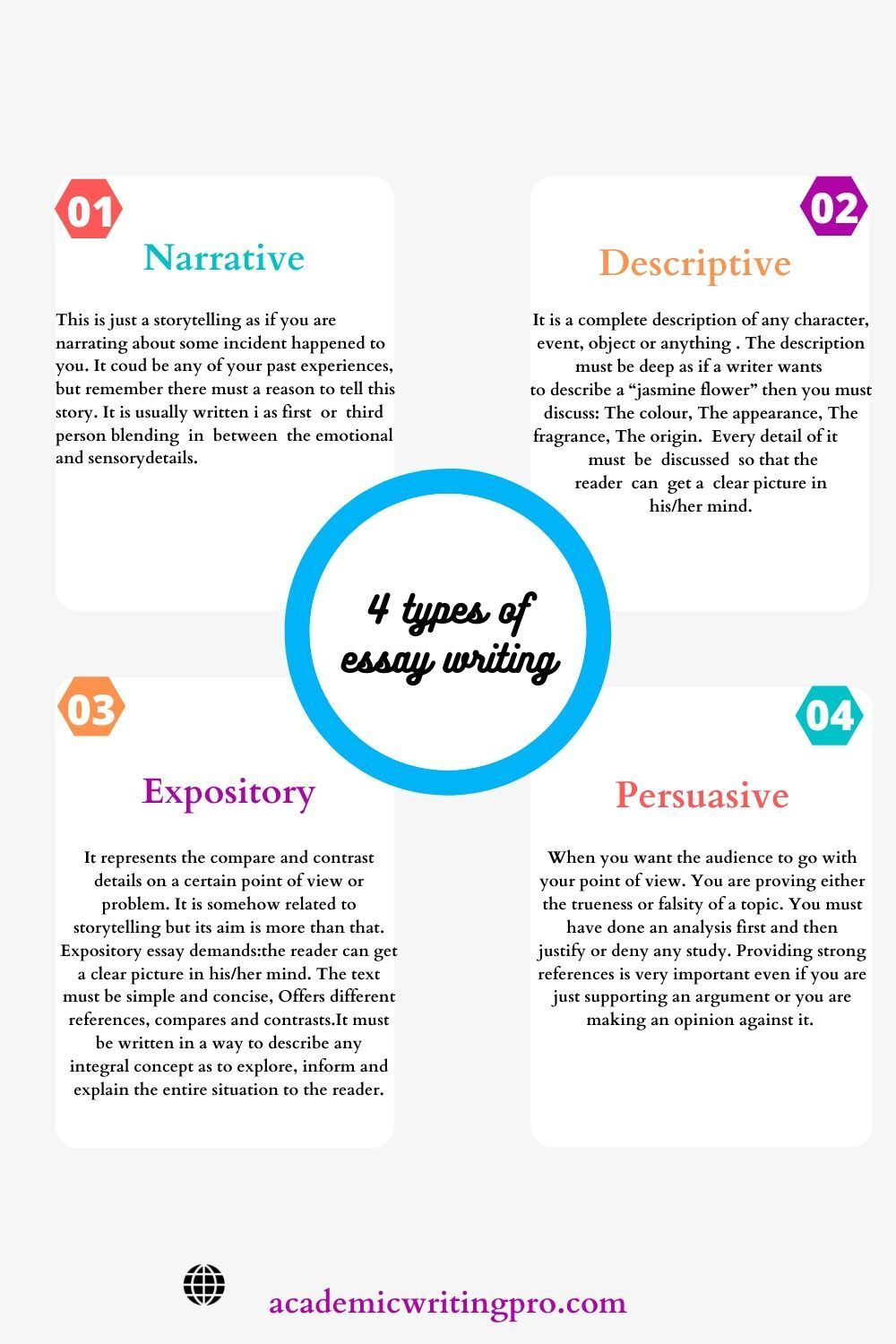 Essay Are Of Different Type Many People Unable To Write If You Also Facing S Writing Services About Online Learning Experience