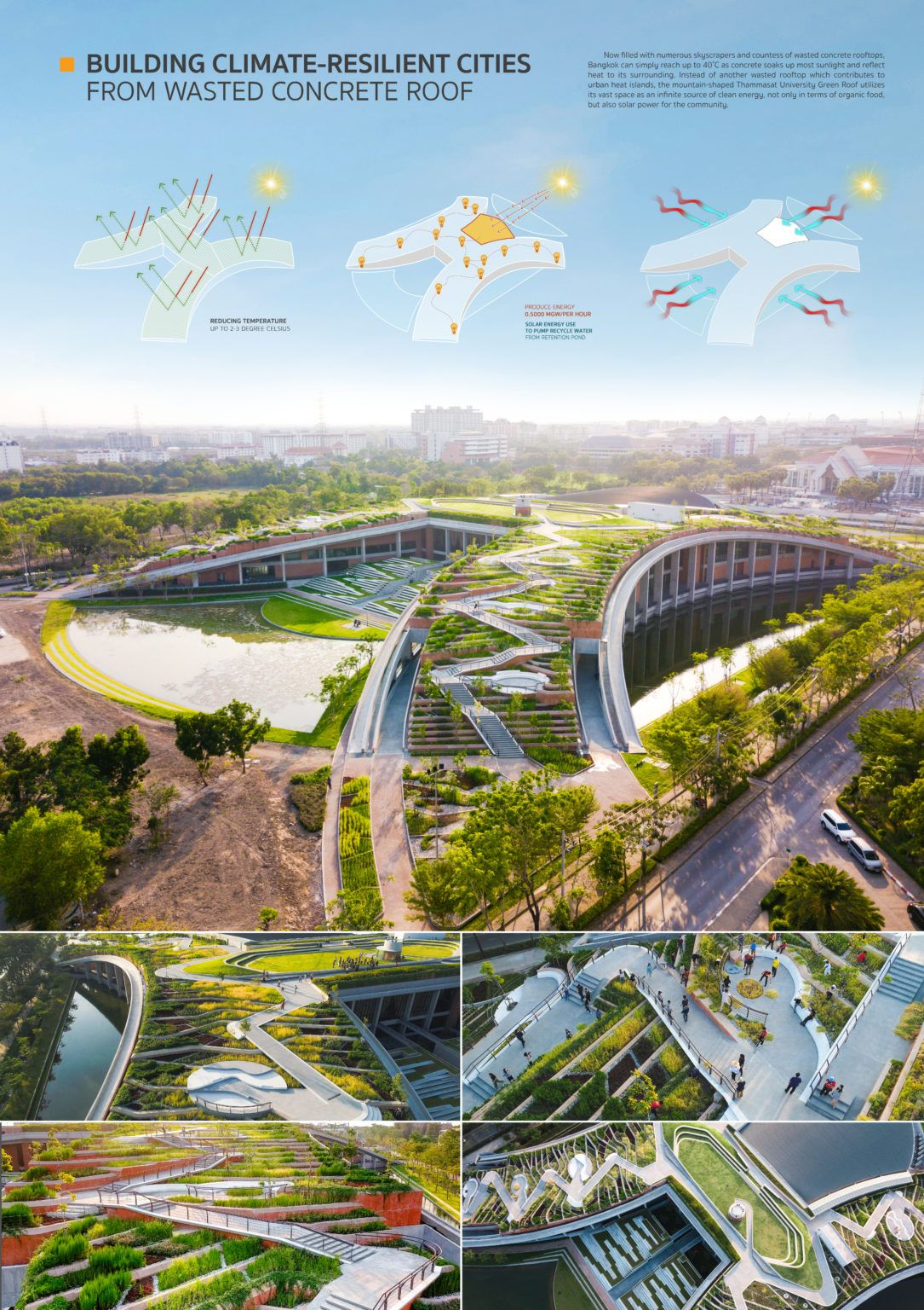 Thammasat University – the largest urban rooftop farm in Asia – World Landscape Architecture