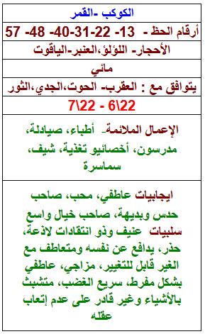 Image Result For برج السرطان Math Math Equations