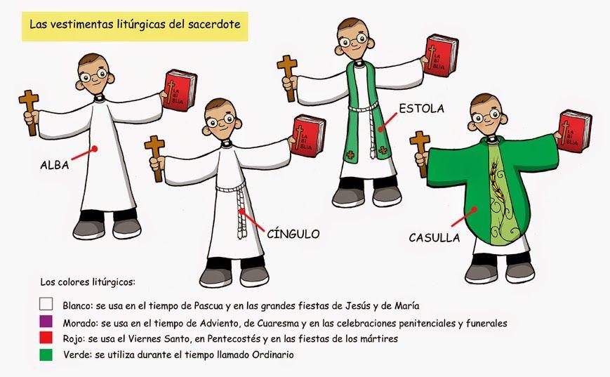 Religión las Vegas: EUCARISTÍA. Vestimentas litúrgicas del sacerdote