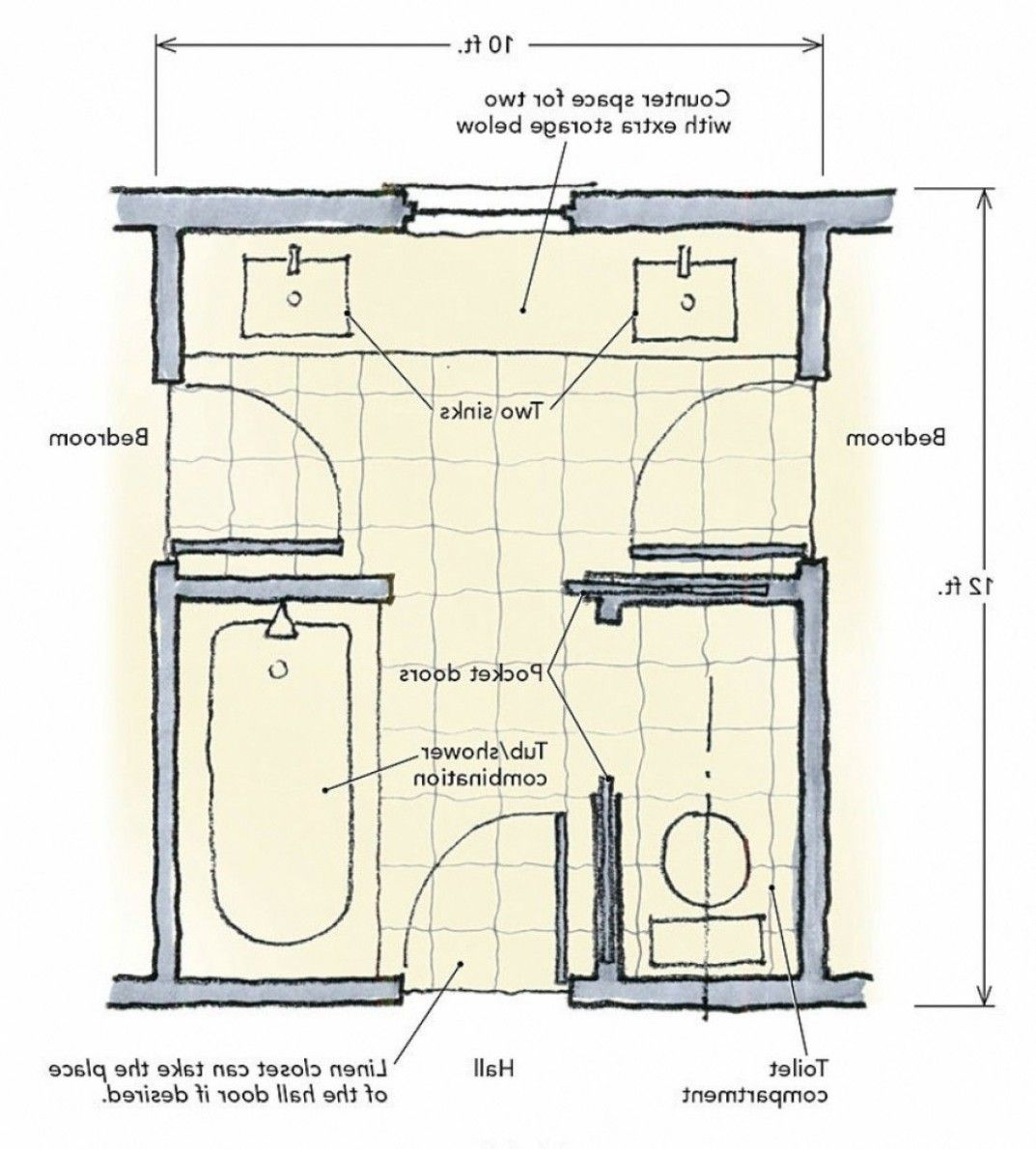 Jack And Jill Bathroom Floor Plan Ideas Jack And Jill Bathroom Bathroom Floor Plans Bathroom Plans