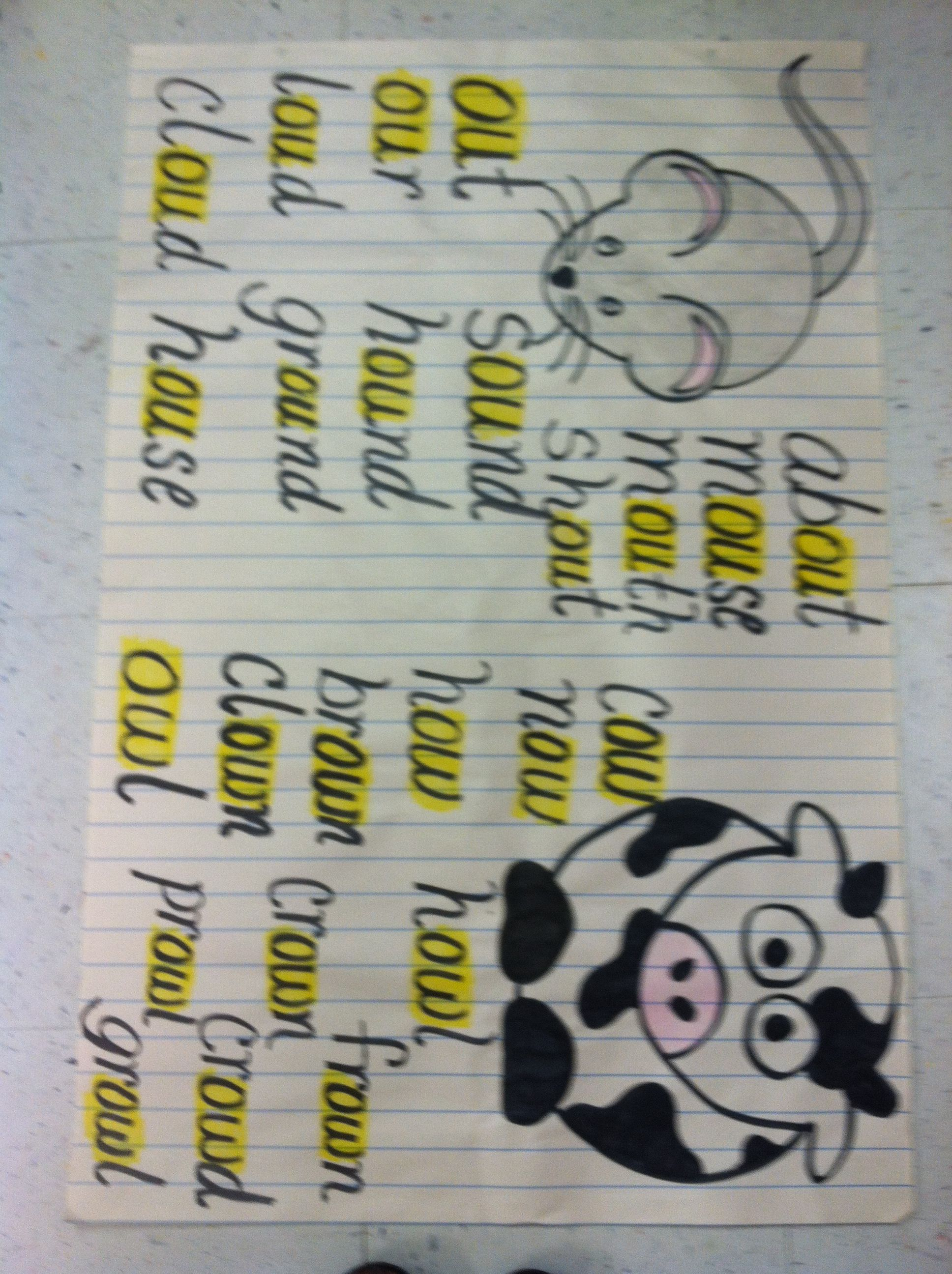 Ow Amp Ou Word Study Anchor Chart