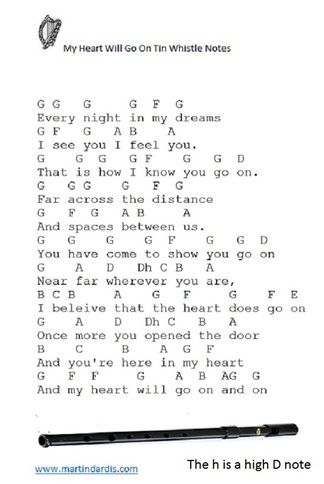 My Heart Will Go On Tin Whistle Letter Notes Music Piano Sheet Music Letters Piano Notes Songs Piano Music Easy
