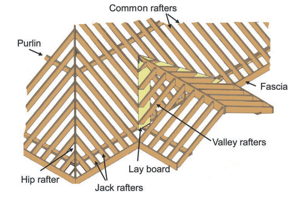 Roof Valley Board Dachdecker Dach Haus