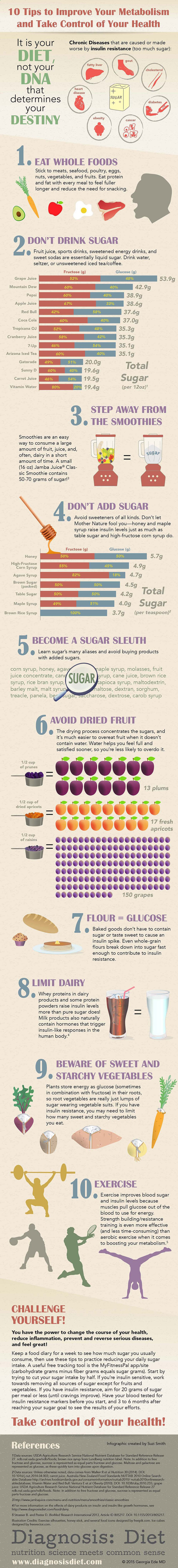 infographic with 10 tips to cut your sugar intake, boost your metabolism and improve insulin resistance