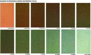 Copper Patina Color Chart