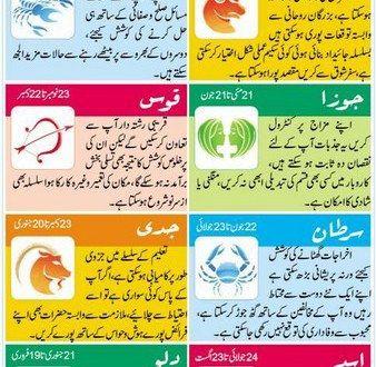 Daily Horoscope In Urdu Wednesday 23rd September 2015 Awampk Com