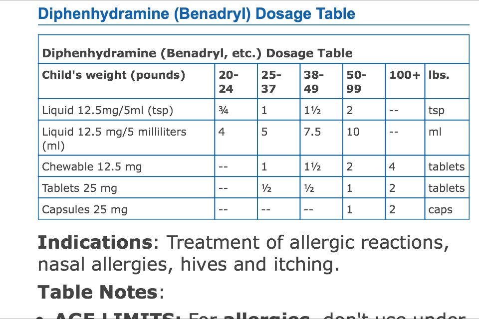 Is Benadryl safe for infants? Risks and dosages