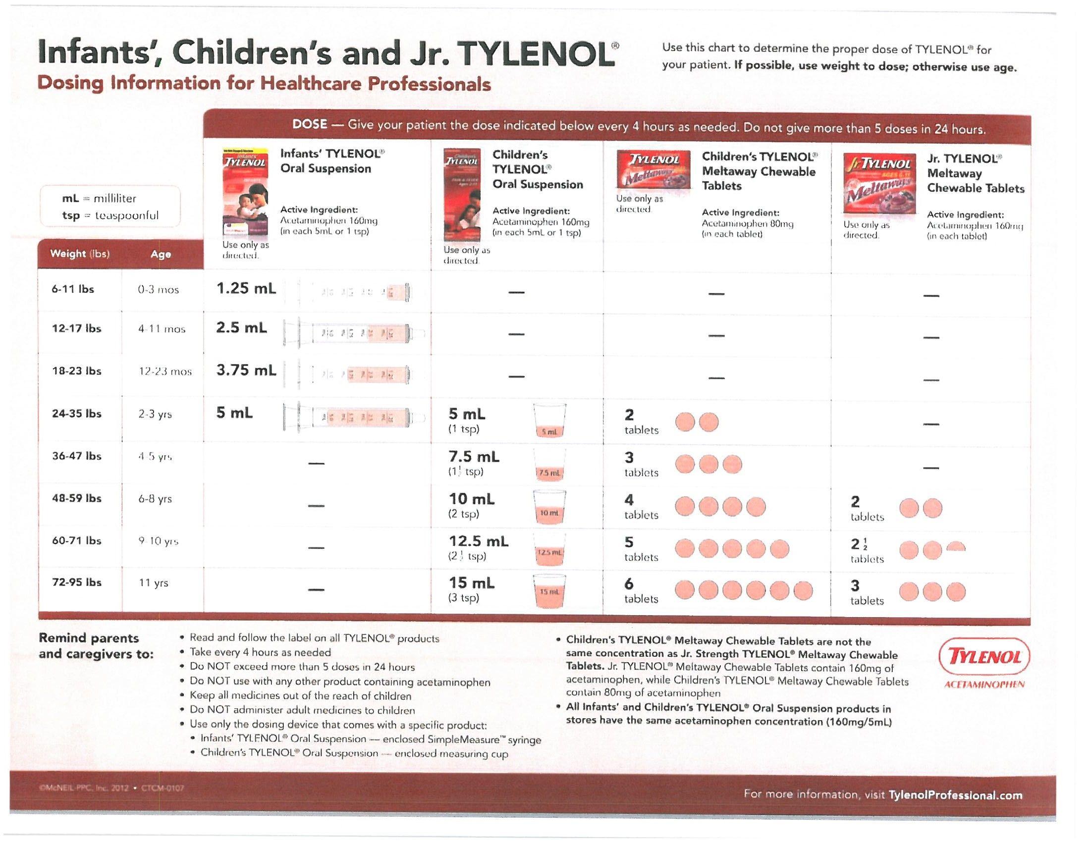 Tylenol acetaminophen dosage information infants children  and jr also rh pinterest