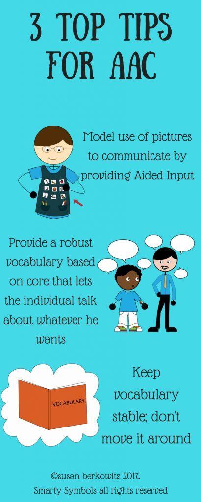 My Top 3 Tips for AAC Implementation - Speech Spotlight