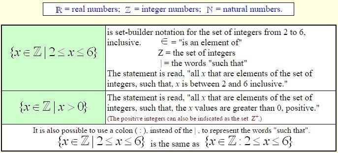 Http Www Aplustopper Com Set Builder Interval Notation Set Builder Interval Notation 1 Notations School Algebra Natural Number