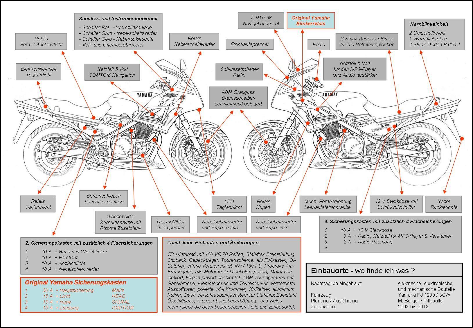 Beste 2008 R1 Kabelbaum Diagramm Fotos - Verdrahtungsideen - korsmi.info