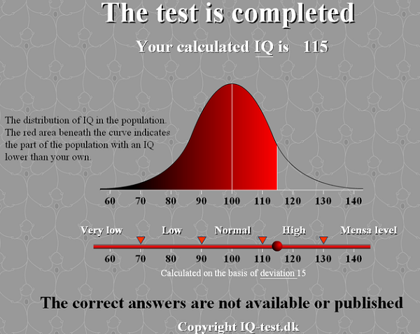 17 Best Free Online IQ Test With Accurate Results | SAVED