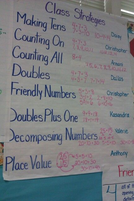 Addition number talk strategies My Anchor Charts Pinterest
