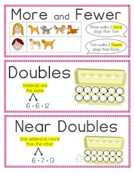 vocabulary cards for 2nd grade envision math topics 1 4 classroom envision math math. Black Bedroom Furniture Sets. Home Design Ideas