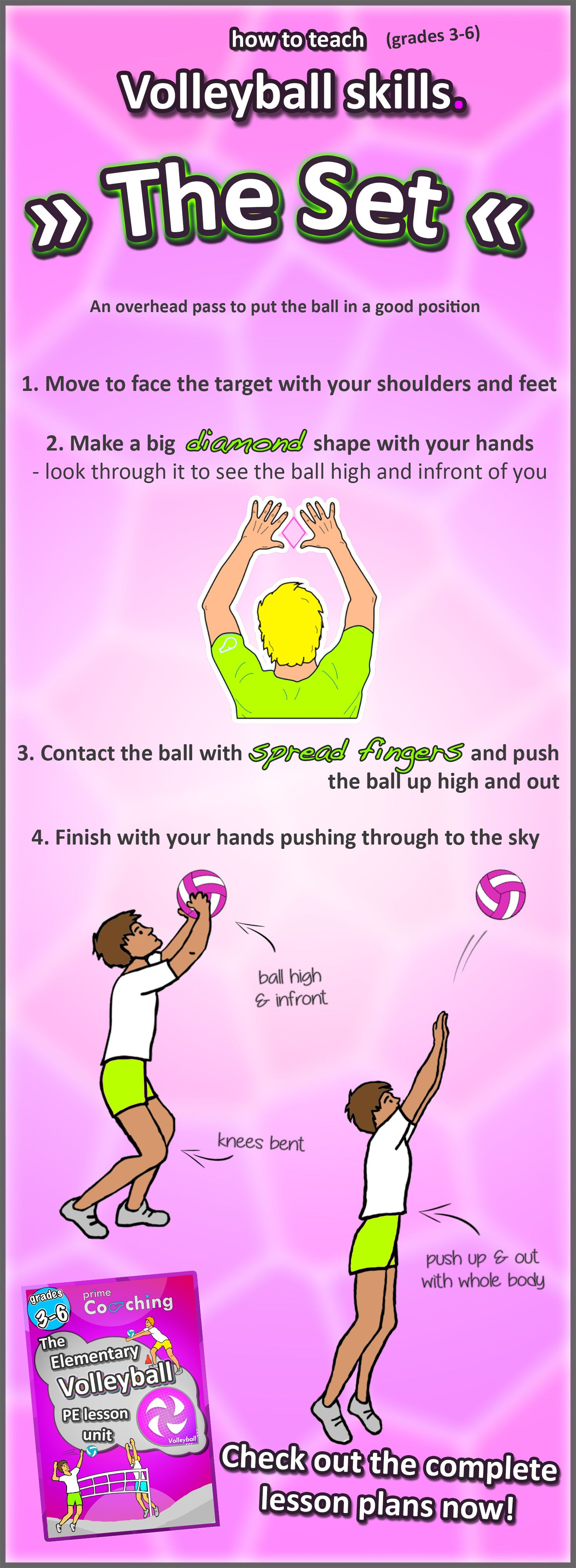Learn How To Teach The Set And The Key Volleyball Skills To Your Class We Ve Got A Complete Volleyb Volleyball Skills Volleyball Workouts Coaching Volleyball