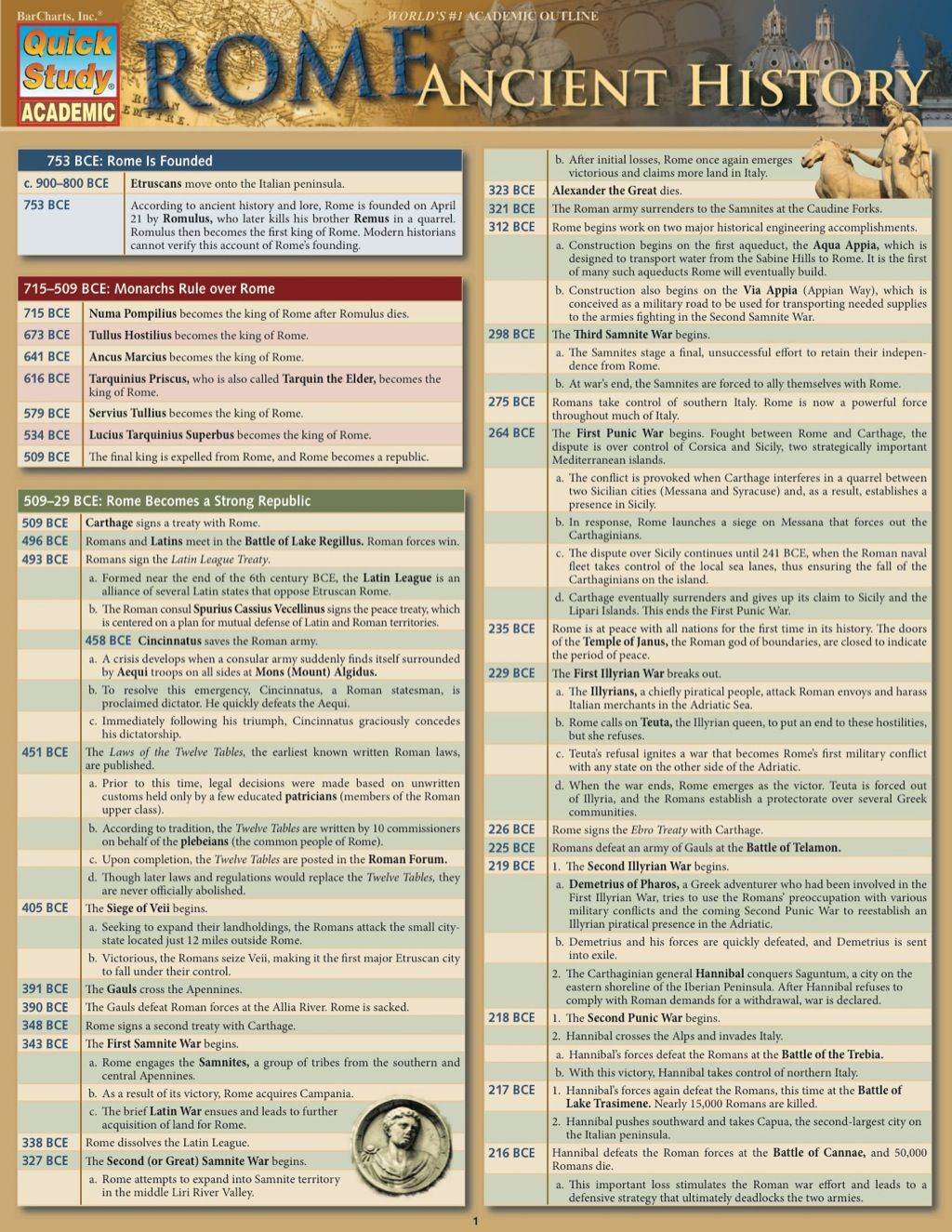 Rome Ancient History Study Guide Ebook Rental
