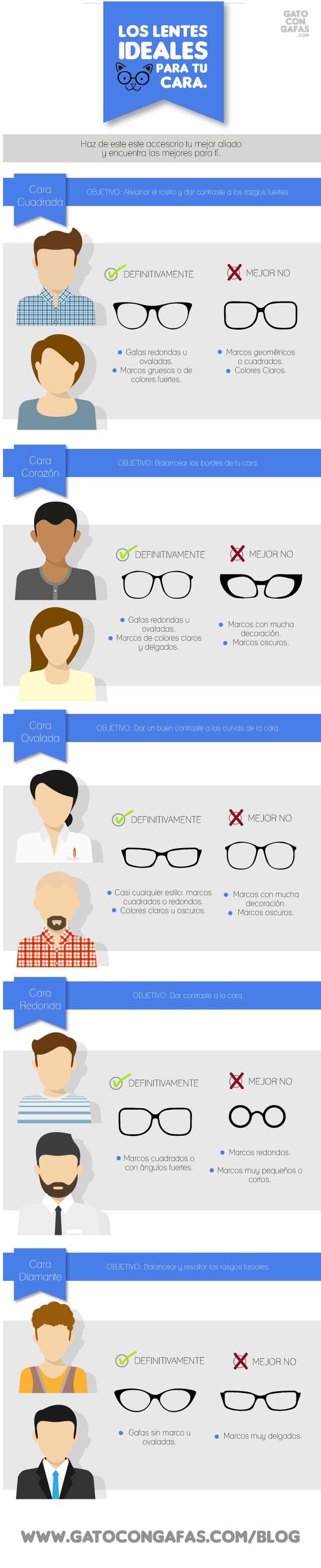 Cómo elegir las gafas según el rostro?   Pinterest   Los elegidos ...