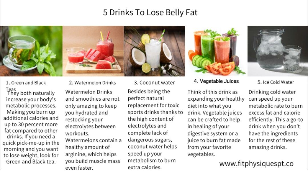 education flat belly healthy healthieryou happy strength strong