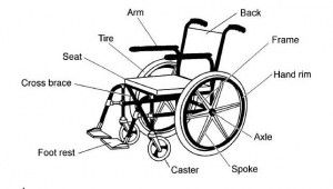 Wheelchair Parts Wheelchair Sports Wheelchair Stationary Bike