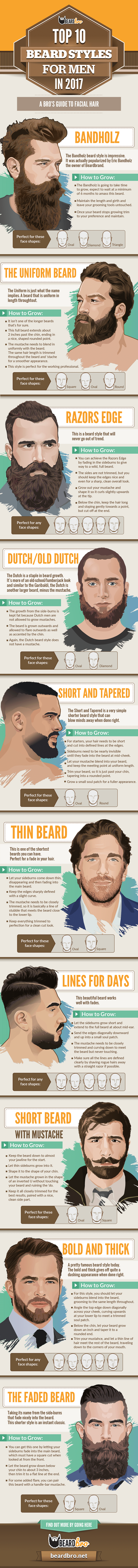 BeardLife Beard Care And Maintenance Simplified Tame That Shit - Guy shapes beard fun creative designs