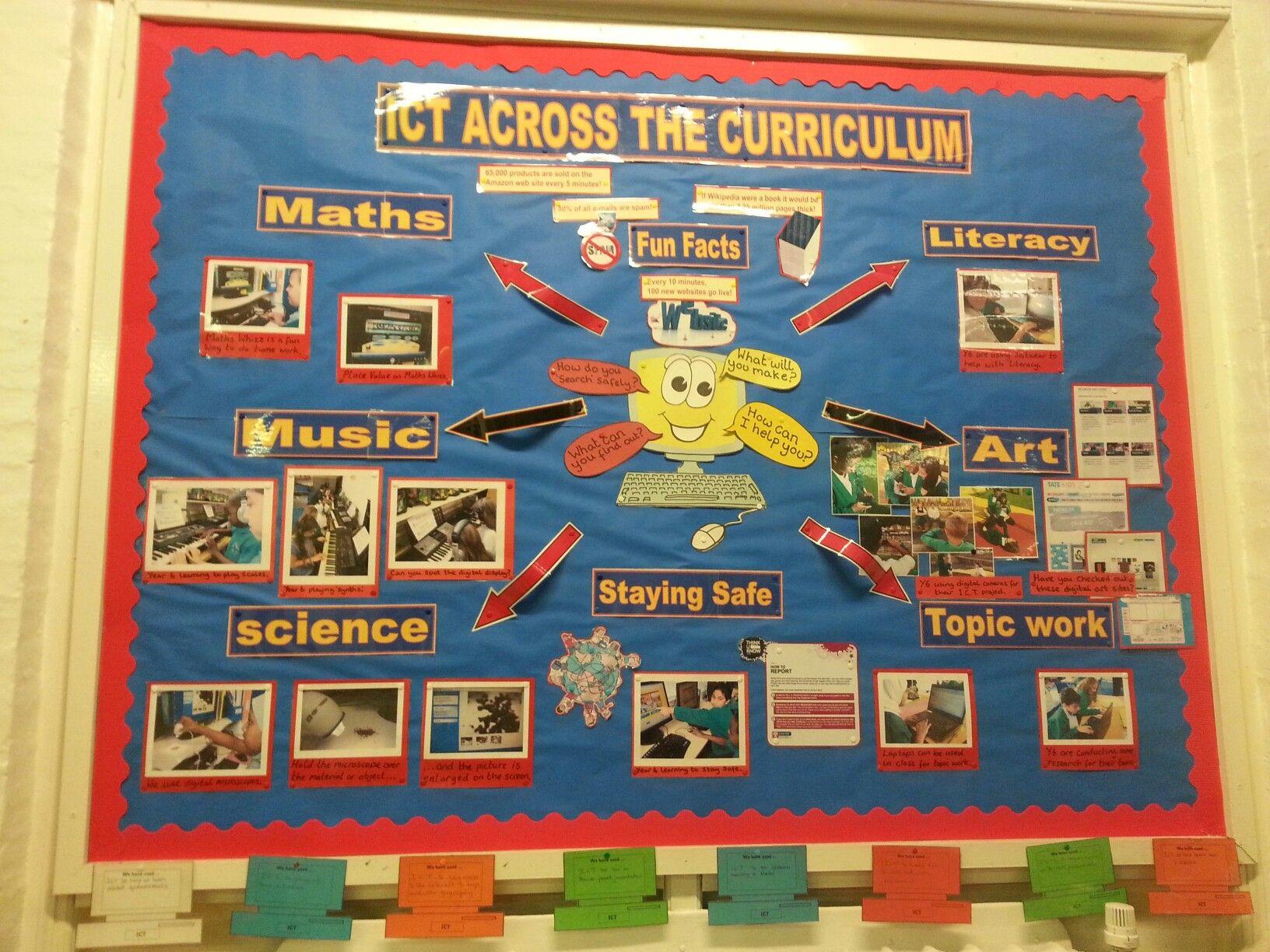 Ict Curriculum Bulletin Display Board