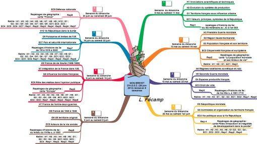 carte mentale histoire 3eme Révision brevet 3e | Carte heuristique, Heuristique et Révision brevet