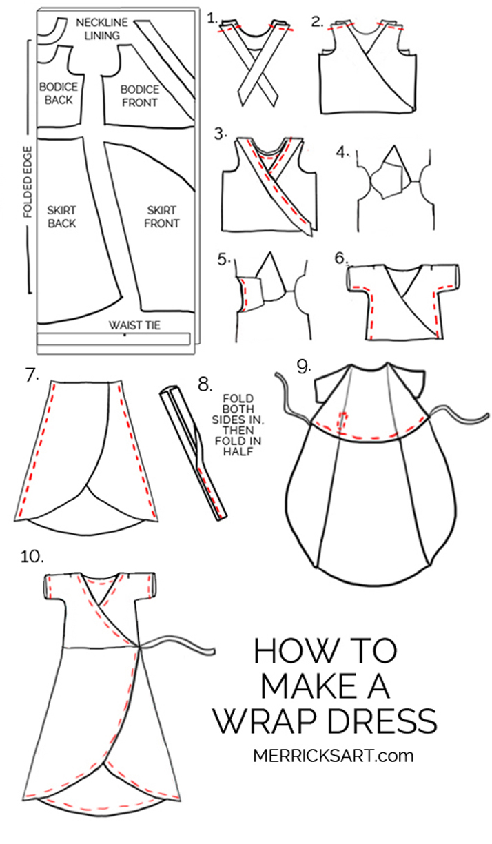 Tutoriel de couture de robe portefeuille midi | L'art de Merrick   – threads & needles