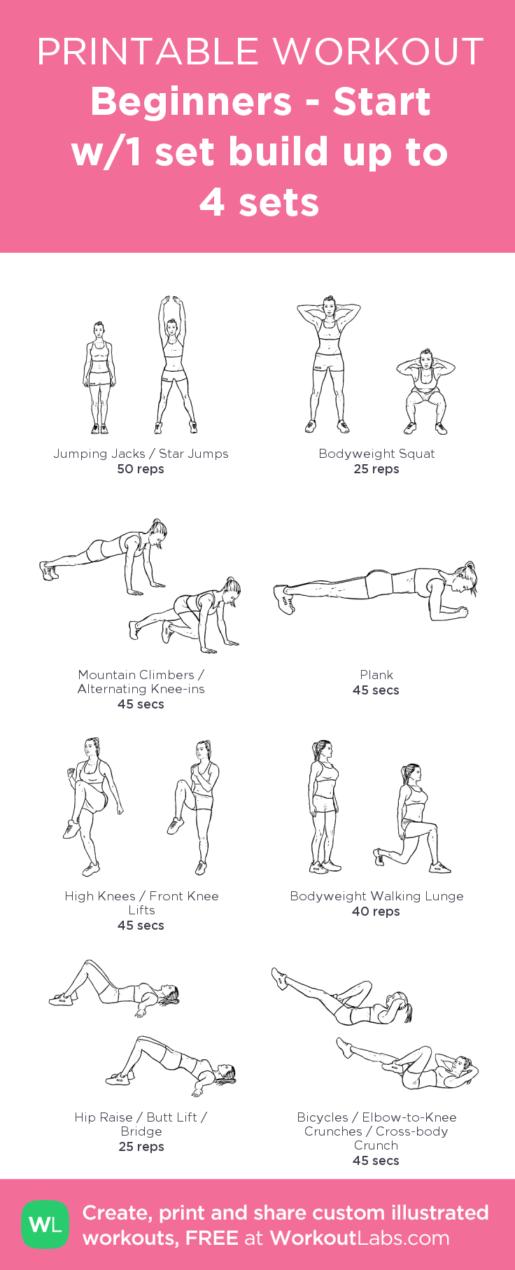 At Home Beginner Workout Plan Enjoy this Circuit (one ...