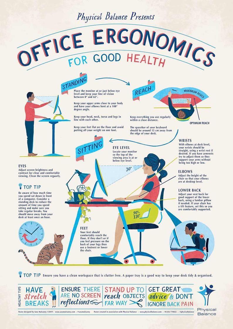Office Ergonomics / Office Wall Art / Office Decor / A3
