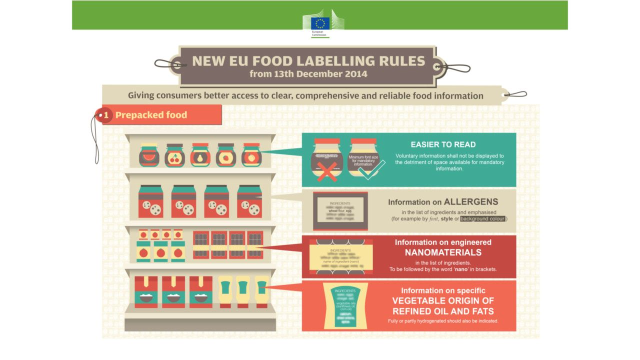European Union Food Labels To Be Changed Food labels