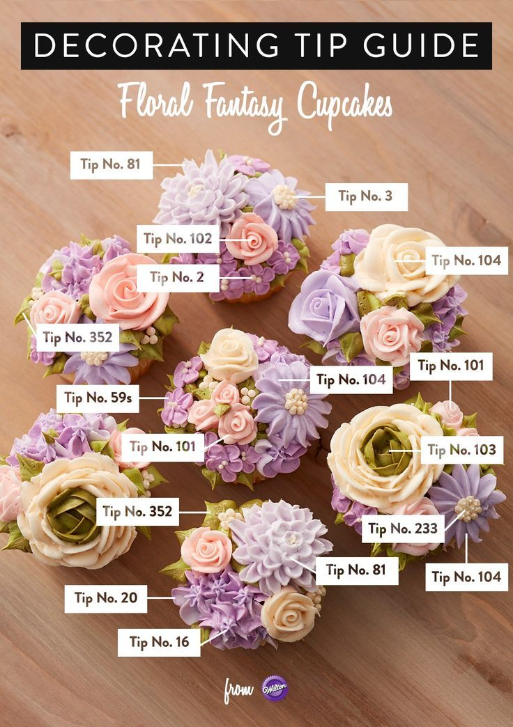Floral Fantasy Cupcakes #decoratingtips