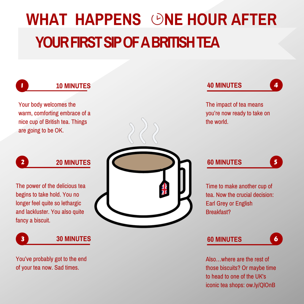 Coffee For Your Head One Hour