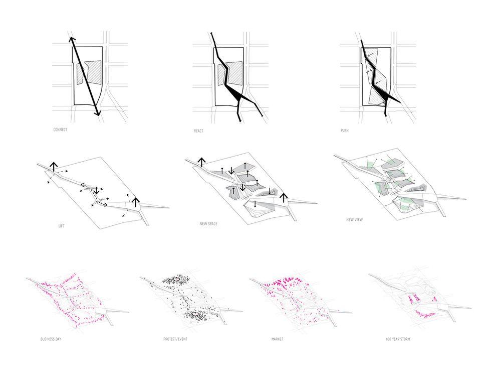 landscape island diagrams