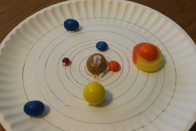 candy solar system