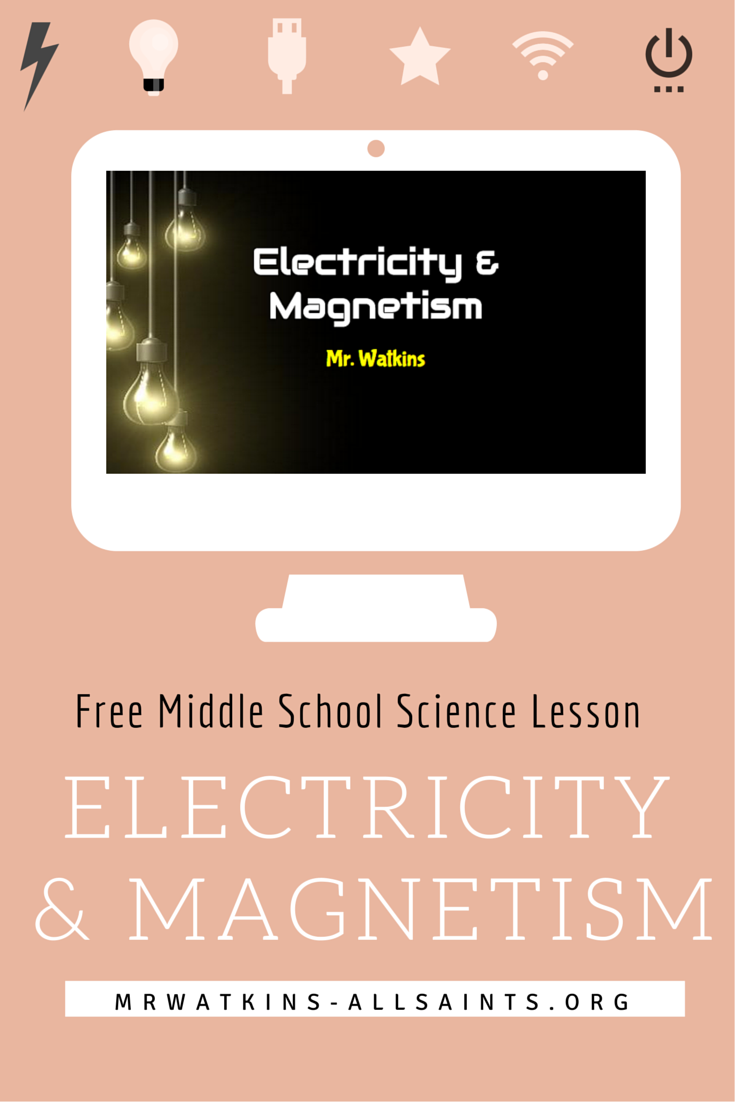 Free Electricity & Magnetism Lesson for Middle School Science | NGSS  Aligned | Physics #STEM