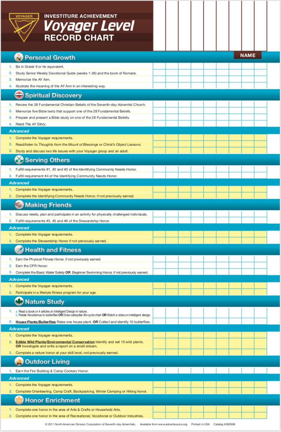 Record Chart Voyager How To Memorize Things Record Chart Nature Study