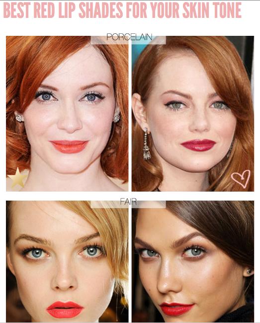 Red Lips For Fair Skin Ivory